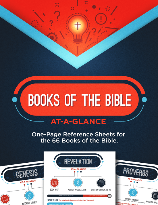 Books of the Bible At-a-Glance Printables — Teach Sunday School
