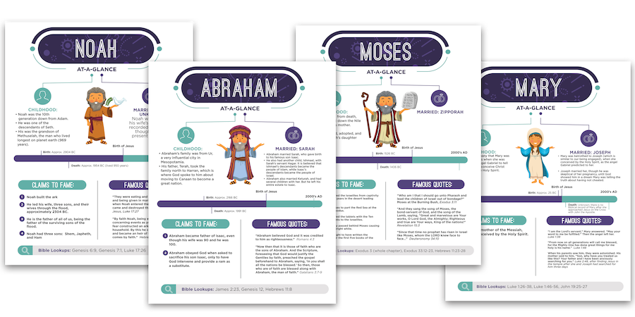 image regarding Printable Bible Characters titled Bible Figures At-a-Seem Printables Train Sunday University