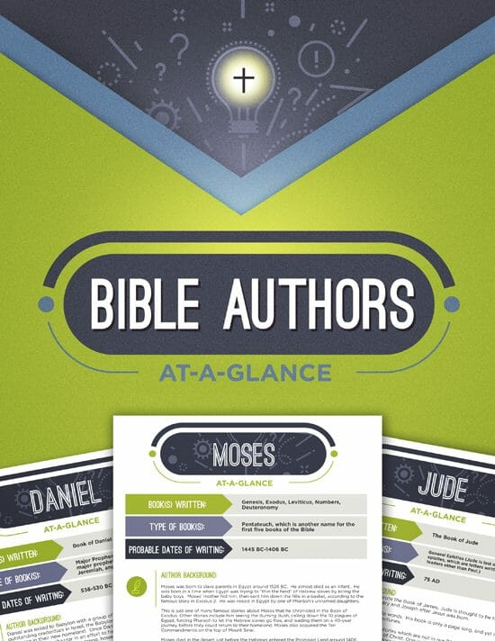 Bible Authors Printables