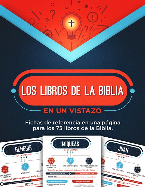 Los Libros de la Biblia en un Vistazo