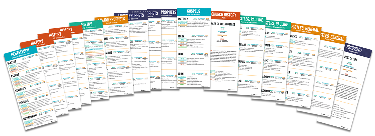 Bible Bookmarks Study Outlines